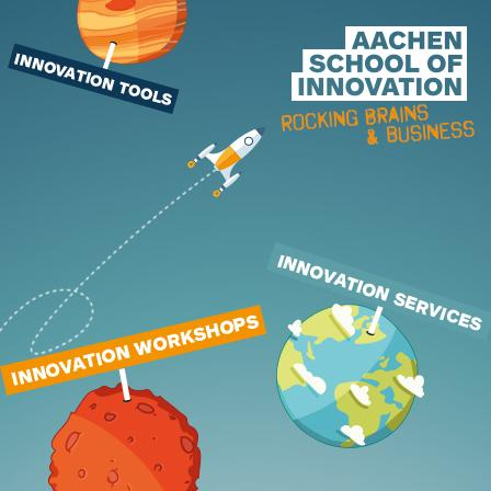Aachen School of Innovation: Drei neue Workshopformate ab Oktober 2014